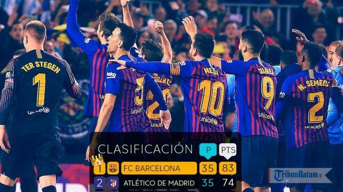 Hasil, Klasemen & Top Skor Liga Spanyol Setelah Barcelona Juara, Madrid Kalah, Lionel Messi 34 Gol