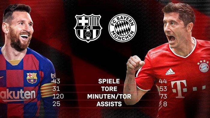 Jadwal Liga Champions Malam Ini Barcelona vs Bayern Munchen, Kick Off Pukul 02.00 WIB Live SCTV