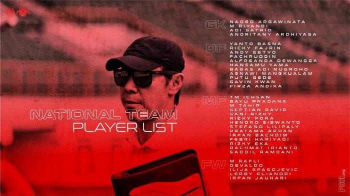 Daftar 34 Pemain yang Dipanggil Pelatih Shin Tae-Yong untuk TC Timnas Indonesia, 4 dari Timnas U19