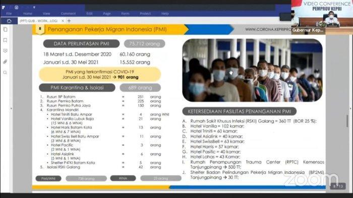 Data perlintasan Pekerja Migran Indonesia (PMI) masuk ke Kepri hingga Mei 2021.