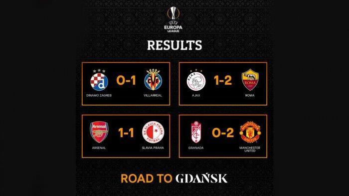 Jadwal Liga Europa Malam Ini Manchester United vs Granada Live O Channel Pukul 02.00 WIB