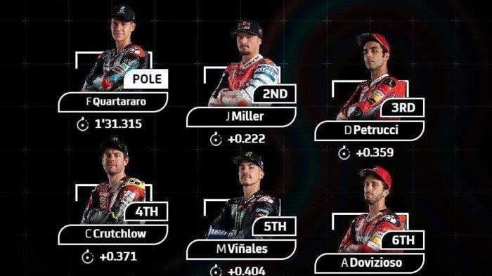 Klasemen MotoGP 2020 Sebelum MotoGP Perancis, Valentino Rossi di Luar 10 Besar