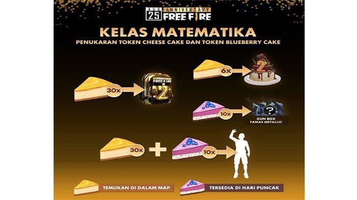 Setelah Event Magic Cube Gratis, Raih Hadiah Menarik Free Fire, Emote hingga Skin Senjata