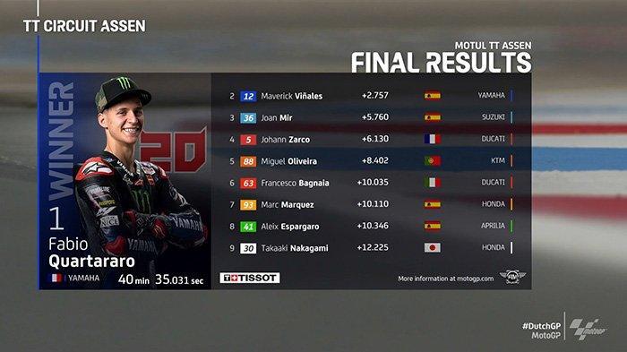 Hasil MotoGP Belanda 2021, Quartararo Juara, Maverick Vinales 2, Marquez 7, Valentino Rossi Crash
