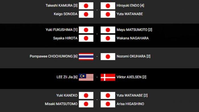 Jadwal Final All England 2021 Live TVRI, Jepang Pastikan 3 Gelar Juara, Nozomi Okuhara Gelar ke 4?