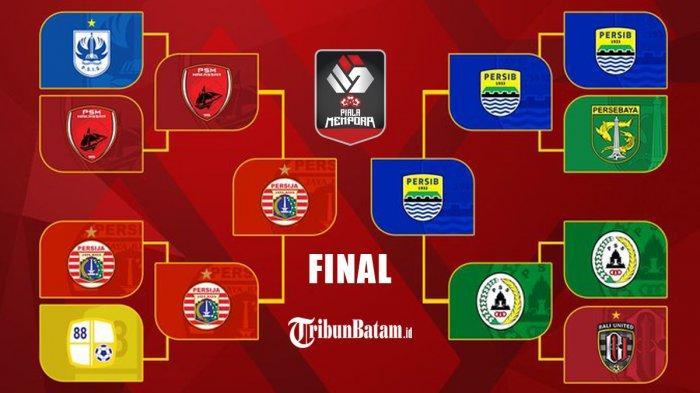 Hasil Lengkap & Top Skor Piala Menpora 2021, Persija vs Persib di Final, Frets & Ezra Walian 3 Gol