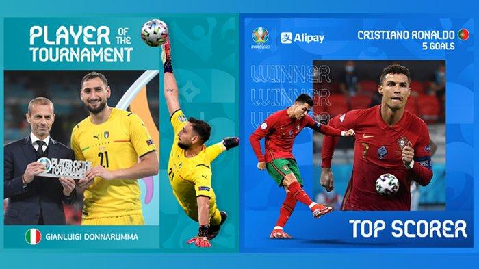 Italia Juara Piala Eropa 2020, Donnarumma Pemain Terbaik, Cristiano Ronaldo Top Skor