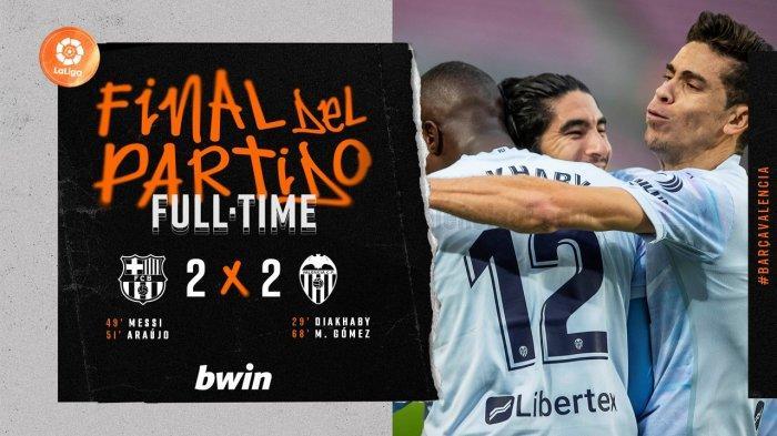 Hasil Liga Spanyol Barcelona vs Valencia, Lionel Messi Samai Jumlah Gol Pele, Barcelona Imbang