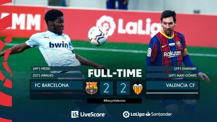 Hasil, Klasemen, Top Skor Liga Spanyol Setelah Barcelona Imbang, Atletico Menang, Luis Suarez 7 Gol