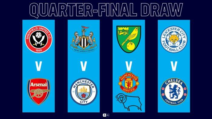 Hasil Drawing Perempat Final Piala FA (FA Cup) Leicester City vs Chelsea, Newcastle vs Man City