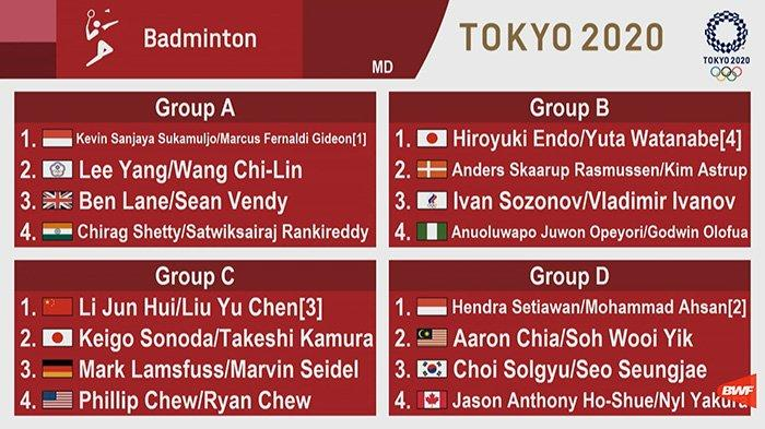 Hasil Drawing Bulutangkis Olimpiade Tokyo 2020, Kevin/Marcus di Grup A, Jonatan Christie Grup G