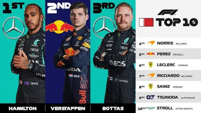 Hasil F1 GP Bahrain, Lewis Hamilton Juara, Max Verstappen Podium 2,  Valtteri Bottas Podium 3