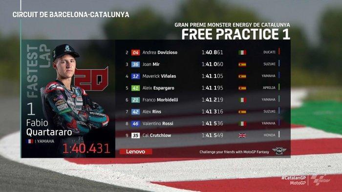 Klasemen MotoGP 2020 usai Balapan Catalunya, Peluang Quartararo Gusur Dovizioso, Bagaimana Rossi?