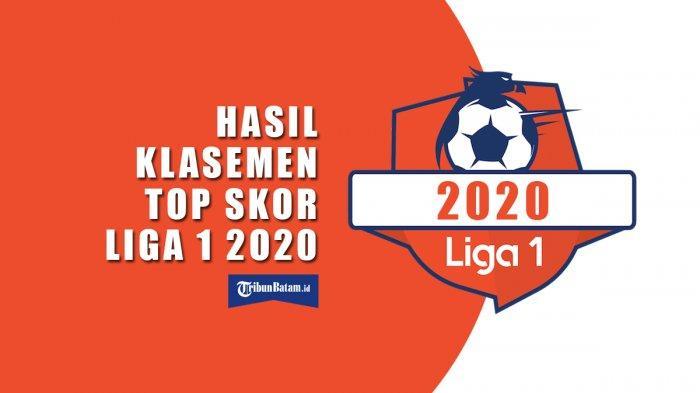 Hasil, Klasemen dan Top Skor Liga 1 2020 Setelah Madura United Menang, Persebaya Seri, Beto Top Skor