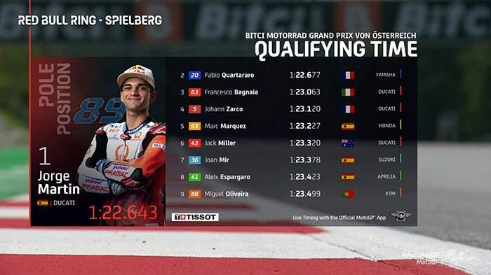 Hasil Kualifikasi MotoGP Austria 2021, Jorge Martin Pole Position, Marc Marquez No 5, Rossi No 18