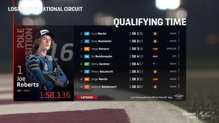 MotoGP Qatar 2020 - Kualifikasi Moto2 Joe Robert Pole, Adik Valentino Rossi Nomor 2, Live Trans7