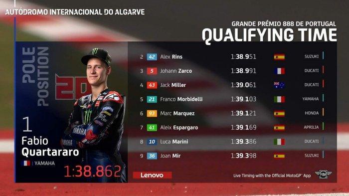 Hasil Kualifikasi MotoGP Portugal 2021 Fabio Quartararo Pole Position, Marquez 6, Valentino Rossi 17