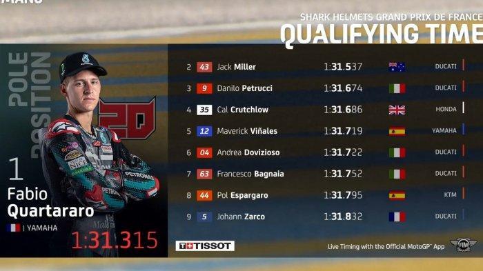 Hasil Kualifikasi MotoGP Prancis, Fabio Quatararo Pole Position Valentino Rossi No 10, Bisa Podium?