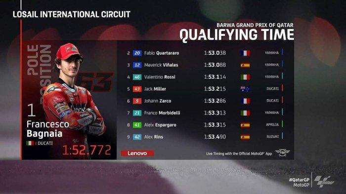 Hasil Kualifikasi MotoGP 2021, Pecco Bagnaia Pole Position, Duo Yamaha 2-3, Valentino Rossi ke 4