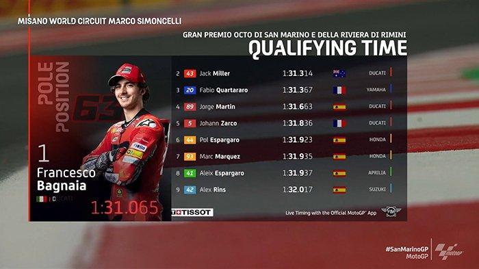 Hasil Kualifikasi MotoGP San Marino, Francesco Bagnaia Pole Position, Marquez 7, Valentino Rossi 23