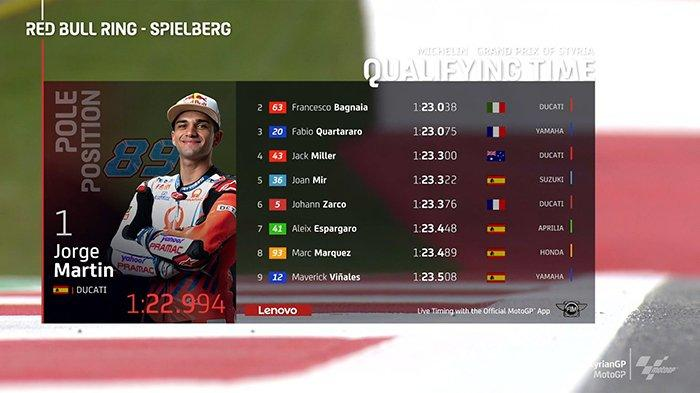 Hasil Kualifikasi MotoGP Styria 2021, Jorge Martin Pole Position, Marc Marquez 8, Valentino Rossi 17