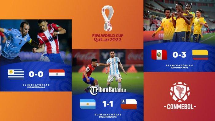 Hasil, Klasemen, Top Skor Kualifikasi Piala Dunia 2020 Zona Conmebol Setelah Argentina Imbang