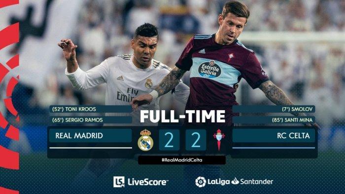 Hasil Liga Spanyol Real Madrid vs Celta Vigo, Eden Hazard Main Real Madrid Ditahan Imbang Celta Vigo