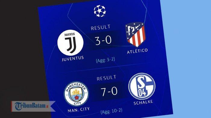 Hasil Lengkap Babak 16 Besar & TopSkor Liga Champion, Setelah Drama Ajax, MU, Juve, Ronaldo Hattrick