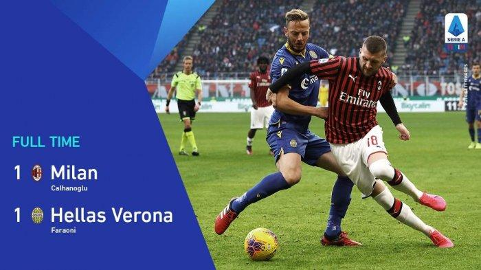 Hasil Liga Italia AC Milan vs Verona, Ibrahimovic Absen, Anak Paolo Maldini Debut, AC Milan Imbang