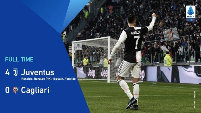 Hasil Lengkap, Klasemen dan Top Skor Liga Italia Setelah Inter dan Juventus Menang, Ronaldo 13 Gol