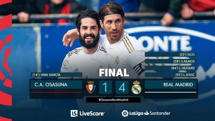 Hasil Liga Spanyol Osasuna vs Real Madrid, Real Madrid Menang Telak, Jaga Puncak Klasemen La Liga
