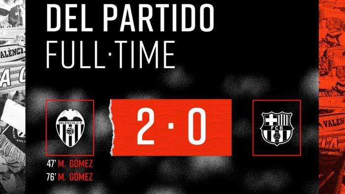 Hasil Liga Spanyol Valencia vs Barcelona, Maxi Gomez On Fire, Barcelona Kalah di Mestalla