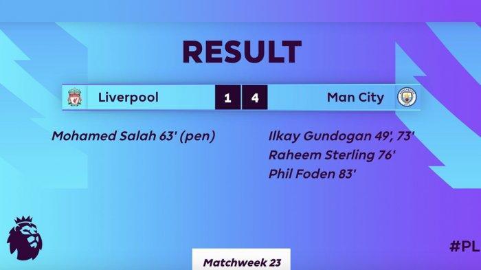 Hasil Liga Inggris Liverpool vs Manchester City - Manchester City pesta 4 gol ke gawang Liverpool di pekan 23 Liga Inggris 2020/2021, Minggu (7/2/2021) malam atau Senin dinihari WIB