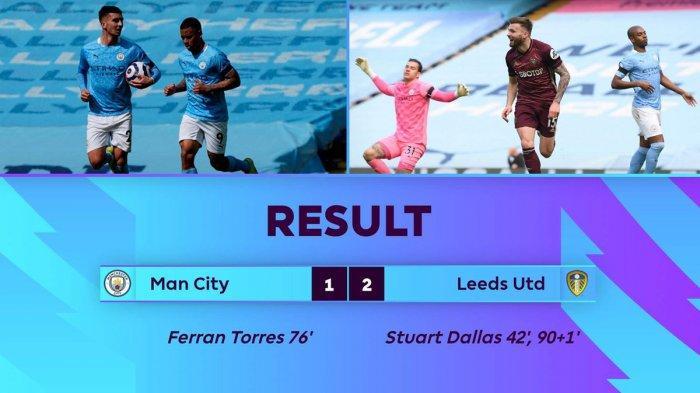 Hasil Manchester City vs Leeds United, Leeds Menang Lewat 2 Gol Stuart Dallas, Man City Kalah