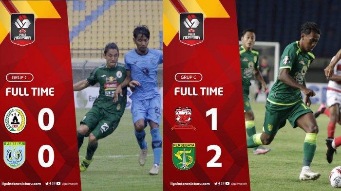 Hasil, Klasemen, Top Skor Piala Menpora 2021 Setelah Persebaya Menang, Assanur Rijal 3 Gol