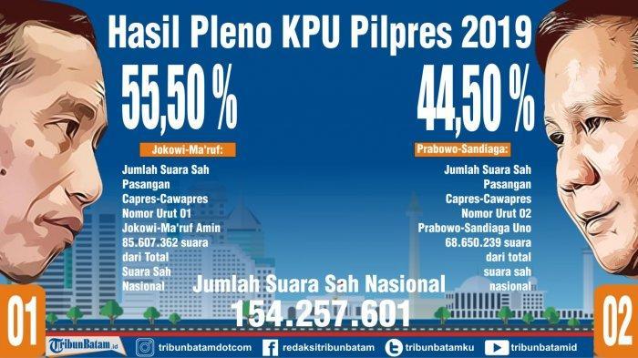 24 Mei 2019 KPU Tetapkan Pemenang Pemilu 2019, Bila Tidak Ada Gugatan ke MK