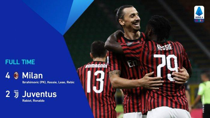 Hasil Liga Italia Ac Milan Vs Juventus Ronaldo Ibrahimovic Cetak Gol Juventus Kalah Di San Siro Tribun Batam