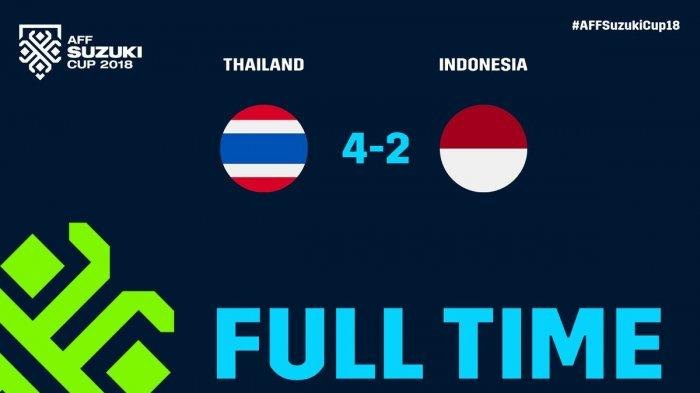 hasil-thailand-vs-indonesia.jpg