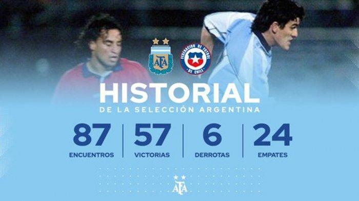 Argentina vs Chile Jumat Pagi Kick Off Pukul 07.00 WIB, Messi, Di Maria, Martinez Main Sejak Awal