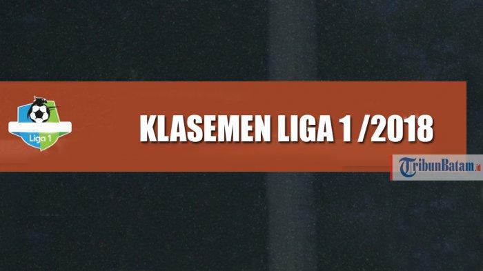 BREAKINGNEWS- Liga 1 Kembali Bergulir 5 Oktober 2018