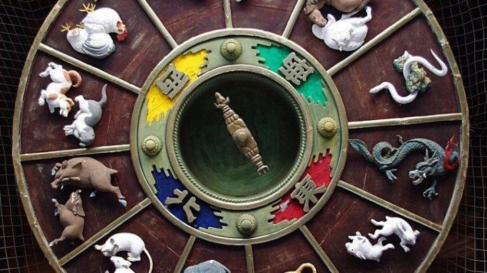 Ramalan Shio 2020, Berikut Peruntungan Lengkap Bagi 12 Shio di Tahun Tikus Logam
