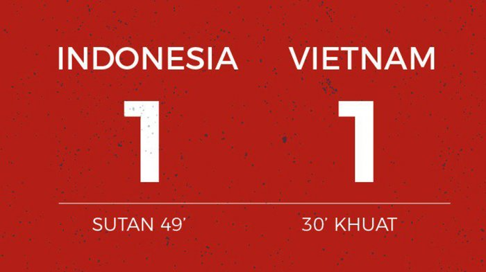 BERITA TIMNAS - 4 Skenario Peluang Timnas U16 Indonesia Lolos ke Perempat Final Piala Asia U16 2018