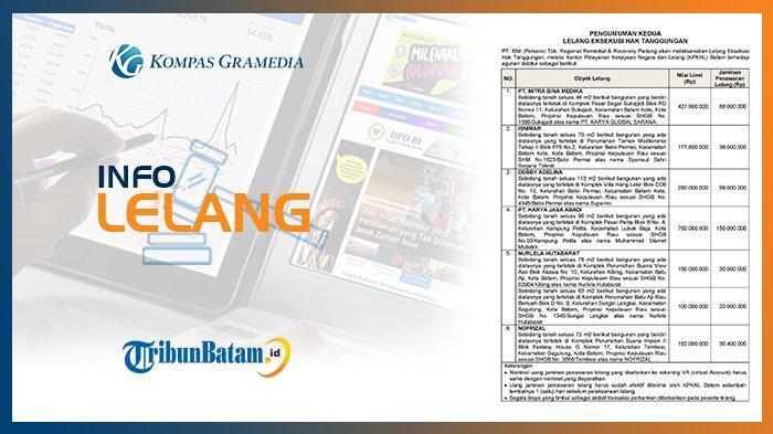 Informasi  Lelang PT. BNI (Persero) Tbk. Regional Remedial & Recovery Padang 14 Desember 2018