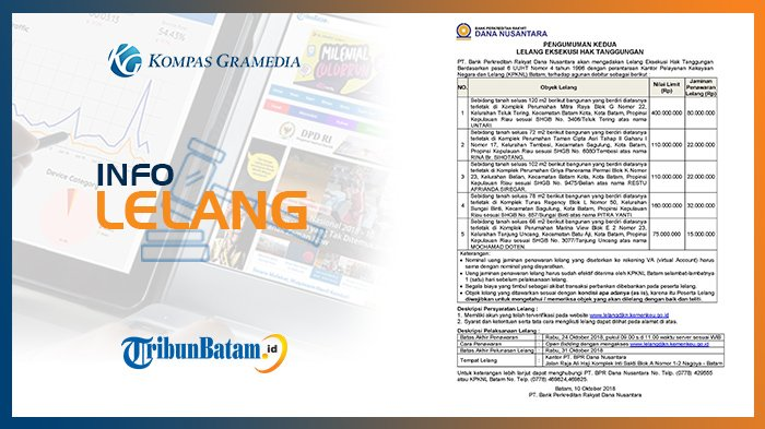 Informasi Pengumuman Lelang PT Bank Perkreditan Rakyat Dana Nusantara, 10 Oktober 2018