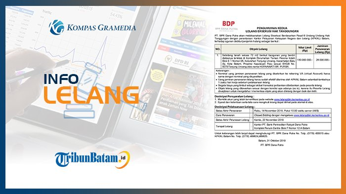 Informasi Pengumuman Lelang PT. BPR Dana Putra Rabu, 31 Oktober 2018