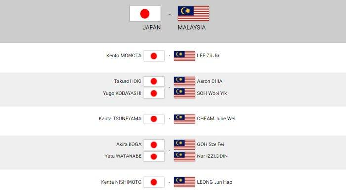 Jadwal Thomas Cup Jepang vs Malaysia, China vs India