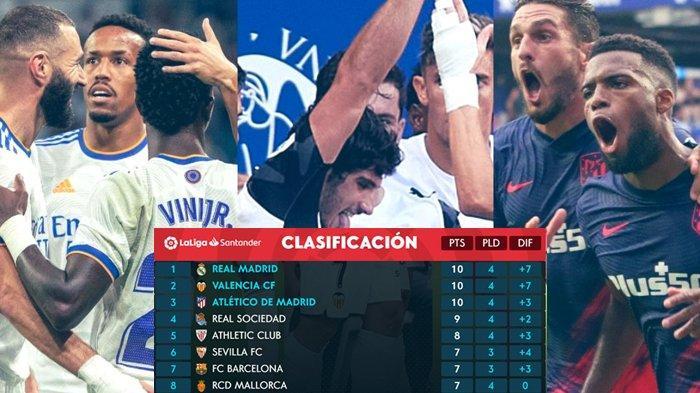 Hasil, Klasemen, Top Skor Liga Spanyol Setelah Real Madrid Menang, Atletico Menang, Benzema 5 Gol