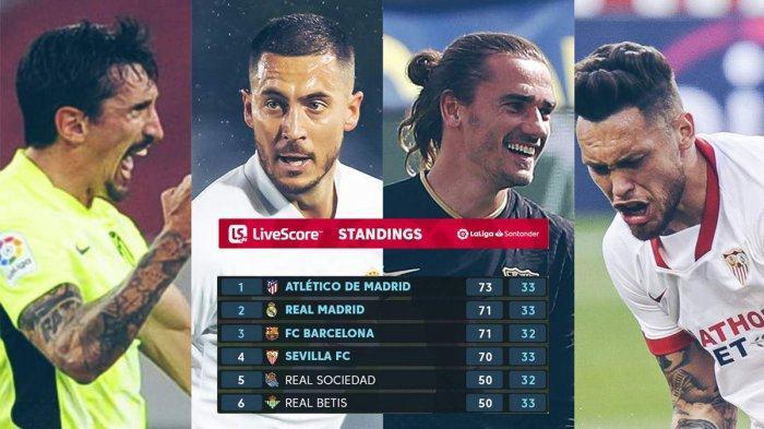 Hasil, Klasemen, Top Skor Liga Spanyol Setelah Barcelona Menang, Atletico Kalah, Lionel Messi 25 Gol