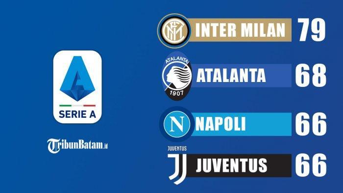 Hasil, Klasemen, Top Skor Liga Italia Setelah Napoli, Lazio Menang, AC Milan Kalah, Immobile 18 Gol