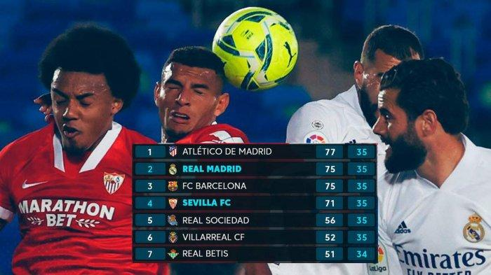 Hasil, Klasemen, Top Skor Liga Spanyol Setelah Real Madrid Imbang Lawan Sevilla, Lionel Messi 28 Gol